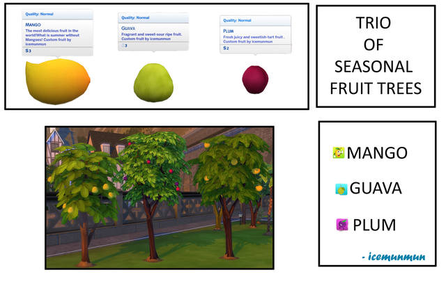 Harvestable Season fruit tress - Mango, Guava, Plum by icemunmun